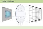 Distorção tipo barril