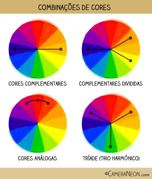 Composição; combinações de cores; disco de cores tradicional; roda de cores tradicional; disco de cores; roda de cores; cores; cores para fotografia; combinações de cores na fotografia