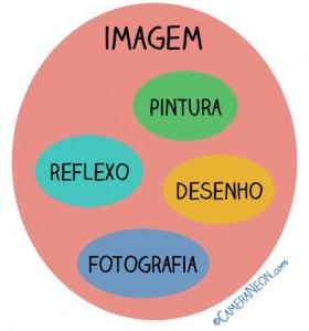 diferença-entre-fotografia-e-imagem-
