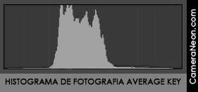 histograma-fotografia--average-key-
