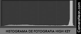 histograma-fotografia–high-key-
