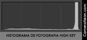 histograma-fotografia--high-key-