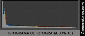histograma-fotografia–low-key-