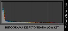 histograma-fotografia--low-key-