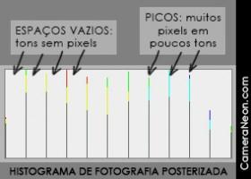 Histograma-efeito-posterização-fotografia-2-