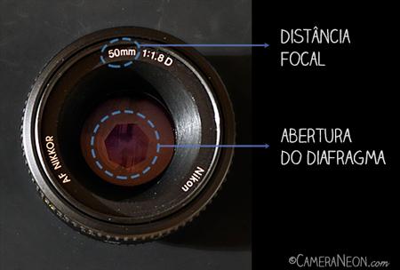 abertura-f-stop-o-que-é-2-distância-focal-