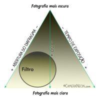 triangulo-Exposição-fotografica-8